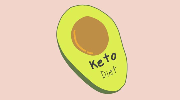 Foods to Eat and Avoid During Keto Diet