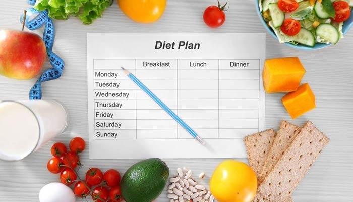 Principles of Diet Planning