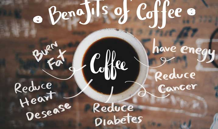 Coffee Promotes A Healthy Diet