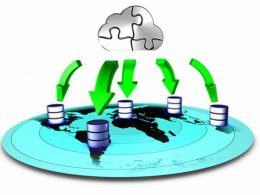 why replication is needed in cloud