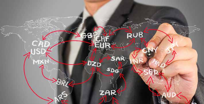 What is the Best Way To Learn About Forex Trading